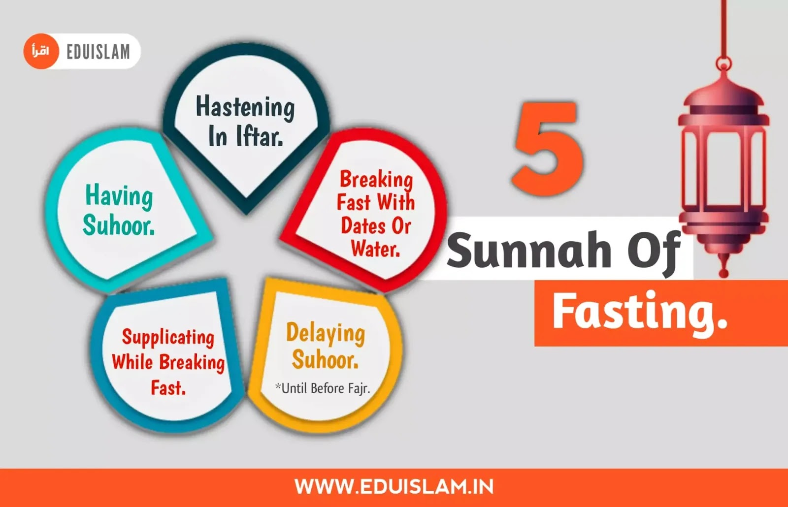 5 Sunnah Of Fasting During Ramadan