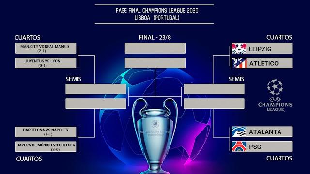 cuadro champions league
