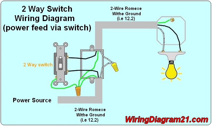 2 Way Light Switch Wiring Diagram | House Electrical