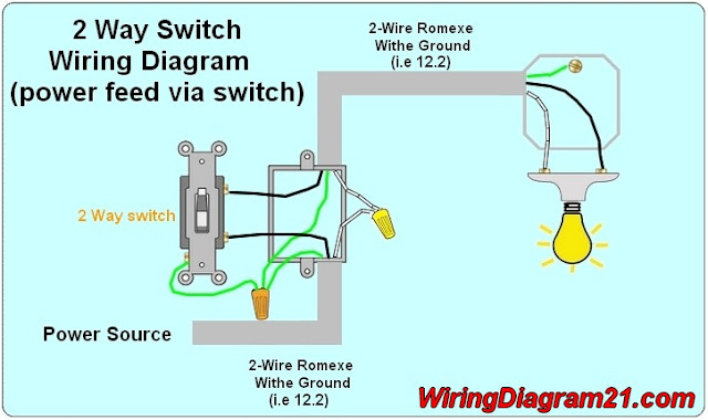 2 Way Light Switch Wiring Diagram | House Electrical