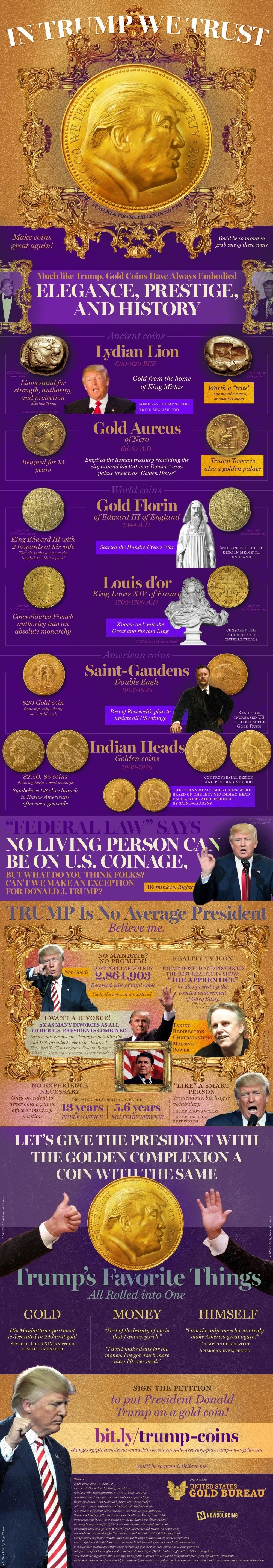President Trump Gold Coin #infographic