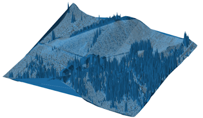 plot surface model in matplotlib