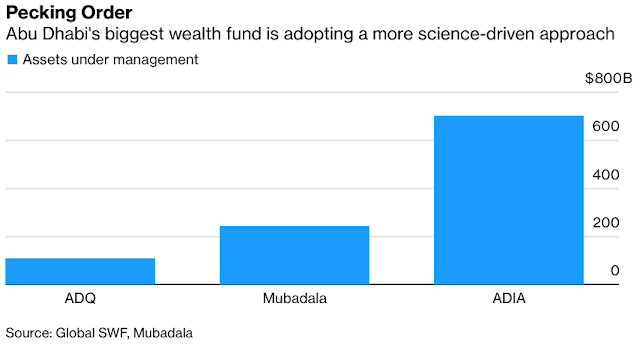 World's Third-Biggest Wealth Fund Grows Quant Team With New Hire - Bloomberg