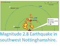 https://sciencythoughts.blogspot.com/2014/10/magnitude-28-earthquake-in-southwest.html