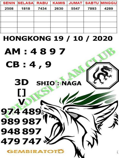 Kode syair Hongkong senin 19 oktober 2020 194