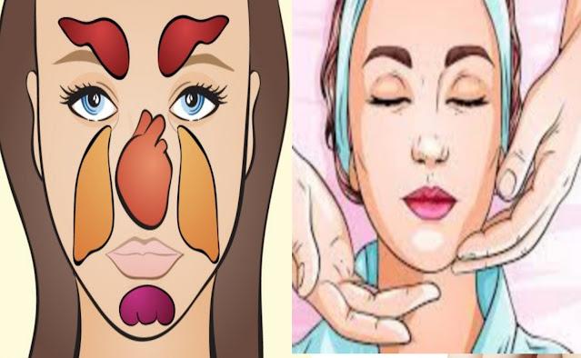 Comment se reflète ce qu'on mange sur la peau ?