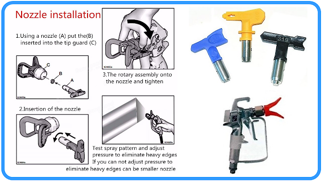 The Paint Spray Tip / Nozzle Installation