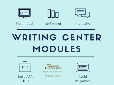 Writing Center Modules Title Page