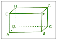 Kubus dan Balok Bangun Ruang Matematika