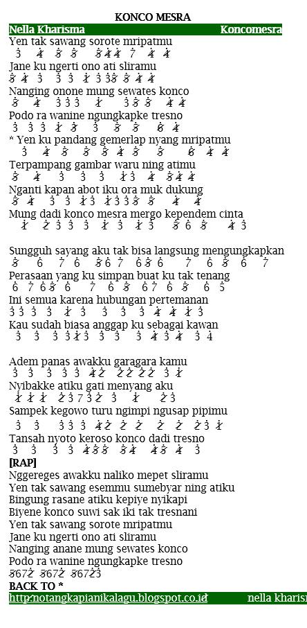 Not Angka Pianika Lagu Nella Kharisma Konco Mesra