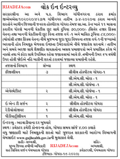 District Collector Office Godhara Specialist Recruitment 2020