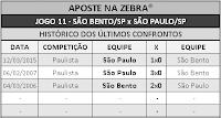 LOTECA 696 - HISTÓRICO JOGO 11