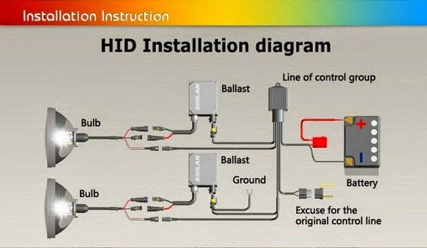 9005 Hid Wiring Diagram car block wiring diagram