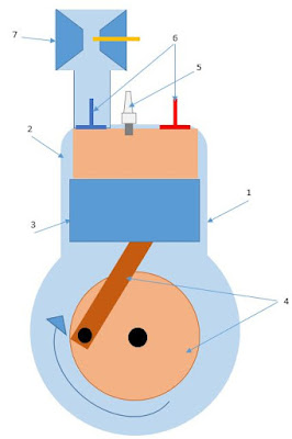 4 stroke petrol engine diagram 2003 lancer es wiring four working principle and autoexpose