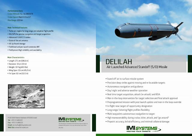 Resultado de imagen para delilah missile