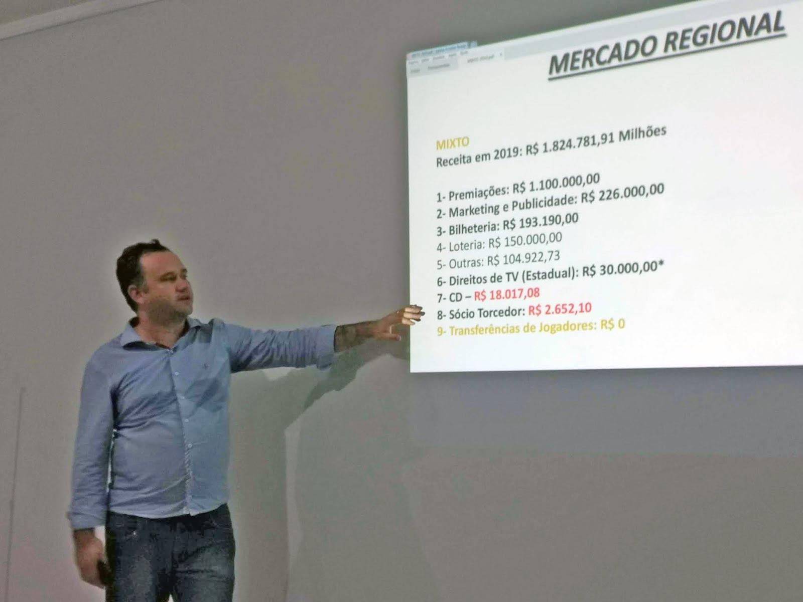 Advogado Vinicius Falcão