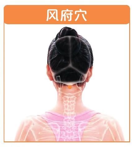 中醫:要常按這幾個穴位、是免費降壓藥(控制鈉的攝入量)