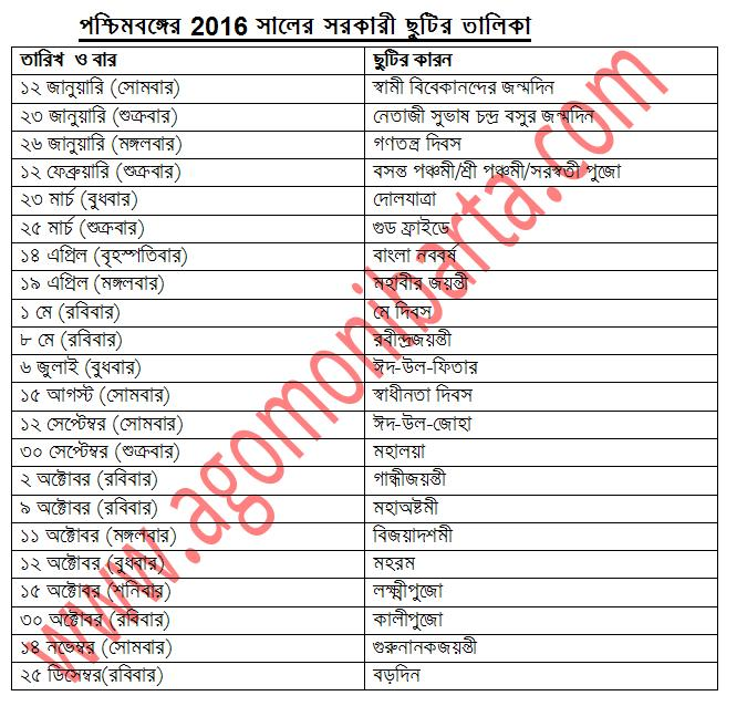 Bank Holidays In West Bengal 2018 List Of West Bengal 2016 West Bengal Holiday Calendar Free Holiday List