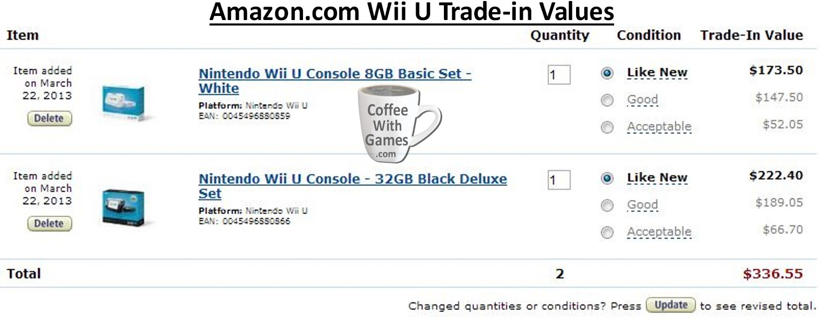 coffee with games current wii u trade in values best buy gamestop. Black Bedroom Furniture Sets. Home Design Ideas