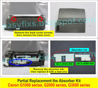 Partial Replacement the Absorber Kit for Canon G1000 series, G2000 series, G3000 series