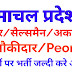 Recruitment for the various posts in Station Canteen CSD Bharmar (HP)
