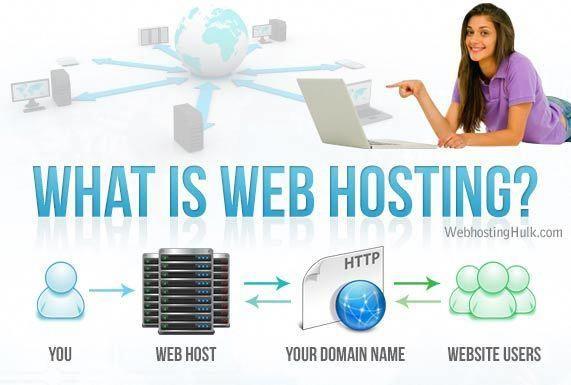 Pengertian Domain dan Hosting serta Perbedaannya