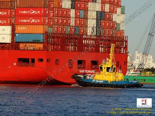 San Fernando e SST Holanda