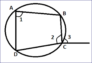 चक्रीय चतुर्भुज (  Cyclic quadrilateral )