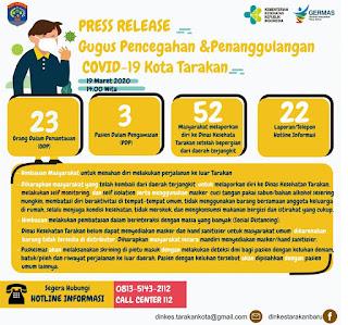 Press Release COVID-19 Tarakan 19 Maret 2020 - Tarakan Info