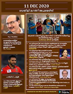 Daily Malayalam Current Affairs 11 Dec 2020