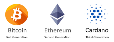 Bitcoin-BTC, Etherem-ETC, Cardano-ADA blockchains and cryptocurrencies.