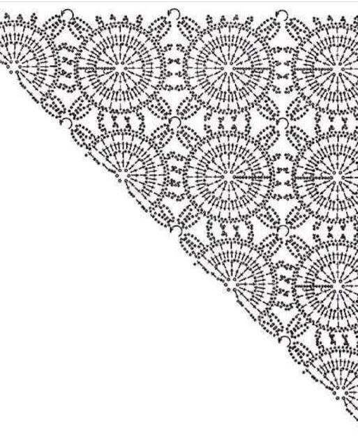 اكبر مكتبة باترونات كروشيه - crochet pattern free