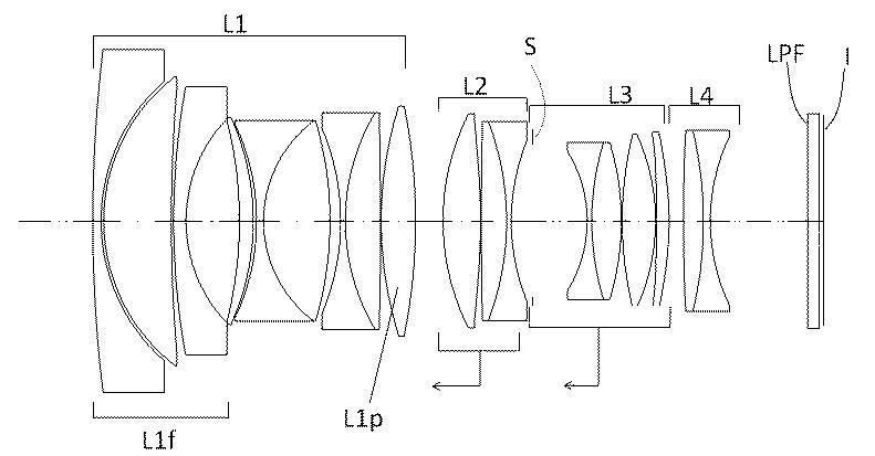 Оптическая схема Sigma 40mm f/1.2
