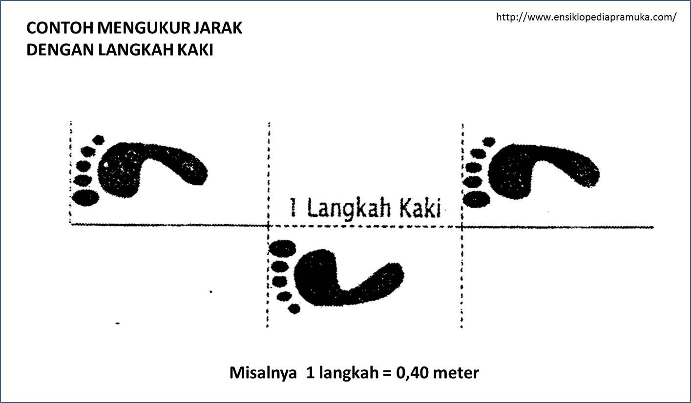 Simbol Peta Pramuka