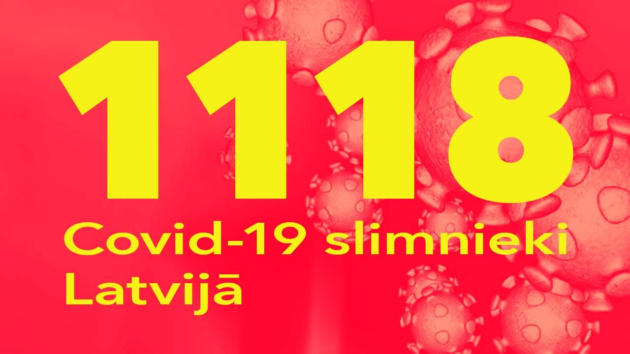 Koronavīrusa saslimušo skaits Latvijā 30.06.2020.