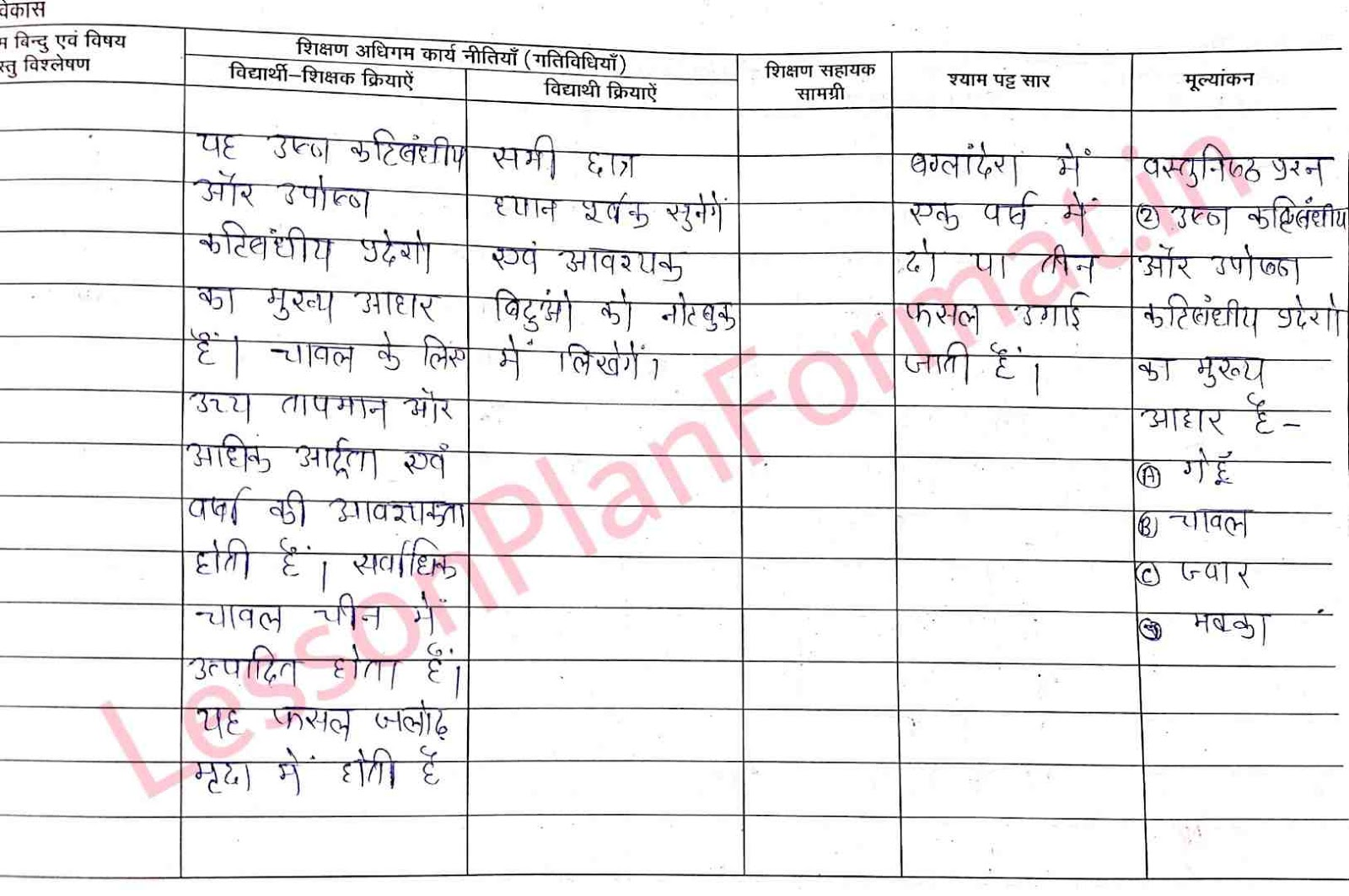 EVS Lesson Plan in Hindi For Class 4