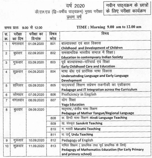 MP Deled Exam Time Table 2020 Page 1