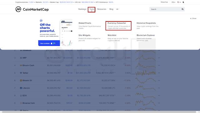 متابعة أسعار العملات الرقمية, فلو هناك لديك حافز لتستثمر أموالك بها فيجب عليك أولاً متابعة أسعارها وتقلباتها