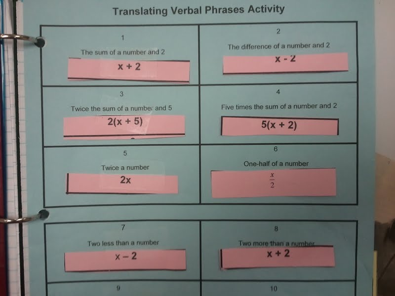 Printable Worksheets translating words into algebraic expressions worksheets : Math Tales from the Spring: Translating Verbal Phrases into ...