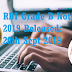 RBI Grade B Notification 2019 Released: Application Link Activated