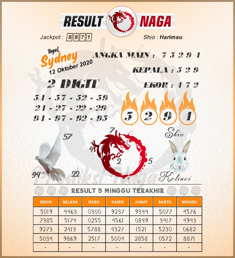 syair sydney result naga