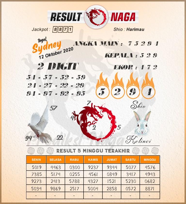 result naga - kangpaito