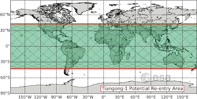 Track Tiangong1 real-time