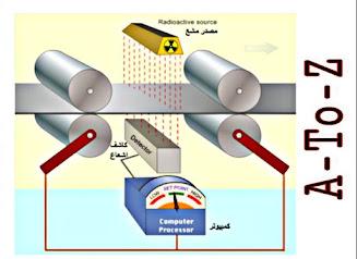 الصناعه | تعرف علي الاستخدامات السلمية للطاقة الذرية في الصناعه
