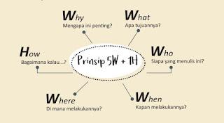 prinsip 5w+1h