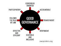 Pengertian Good Governance (Tata Kelola Pemerintahan Yang Baik)