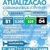NOVO HORIZONTE-BA: BOLETIM E NOTA INFORMATIVA SOBRE O CORONAVÍRUS ( 02/06/2021)