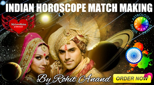 Indian Match Making Online, Kundli Milan, Kundali Match Making For Marriage, Horoscope Matching for Marriage