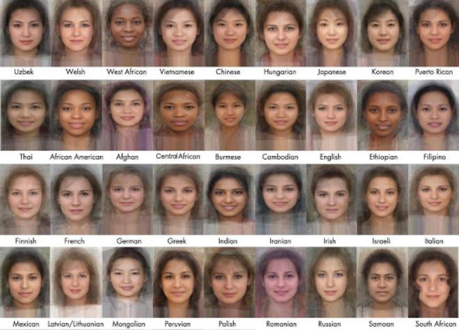 Wajah Wanita Dunia
