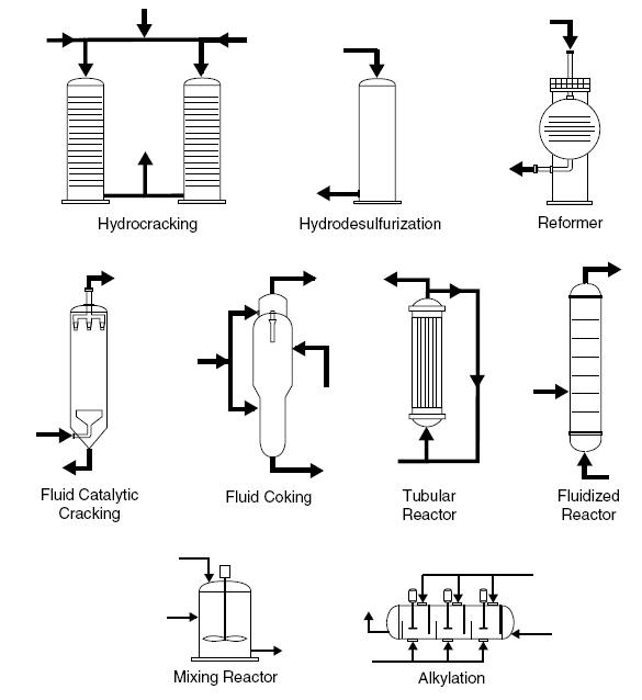 process flow diagram reactor symbols